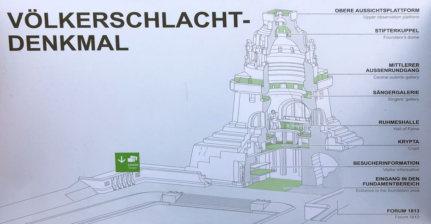 Schematic map of the monument