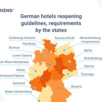 German hotels reopening guidelines, requirements by the states