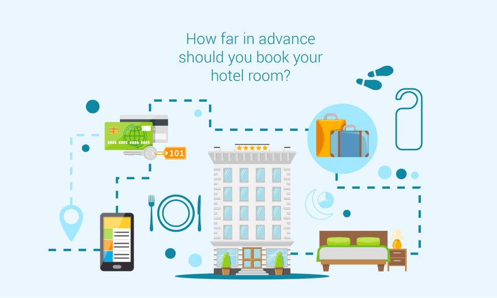 How far in advance you should book a hotel room
