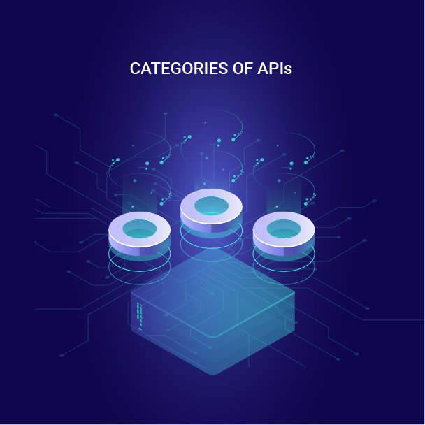 Categories of APIs