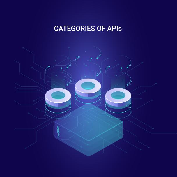 Categories of APIs